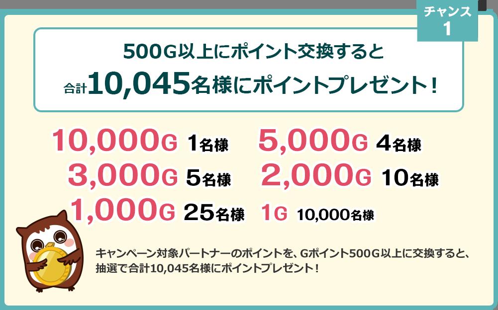 チャンス1 500G以上にポイント交換すると合計10,045名様にポイントプレゼント!