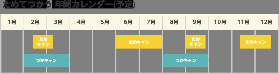 ためてつかう 年間カレンダー(予定)